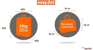 Easyjet Gepäck – Bestimmungen