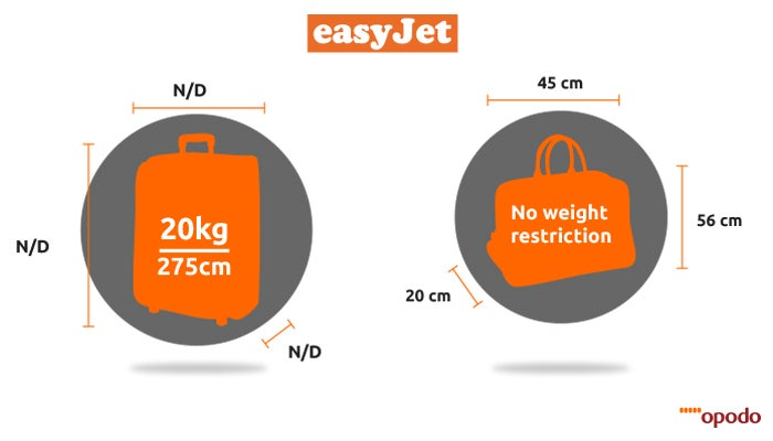 Suitcase Size Limit For Air Travel