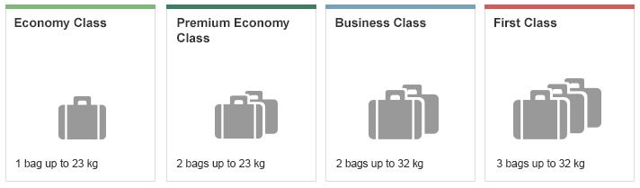Lufthansa Gepäckbestimmungen 2