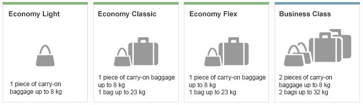 Lufthansa Gepäckbestimmungen 3