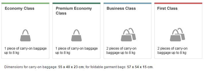 Lufthansa Gepäckbestimmungen