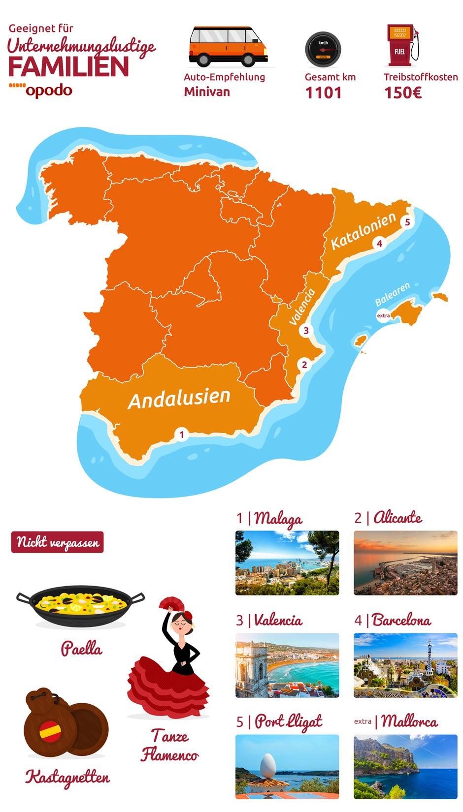 roadtrip spanien opodo